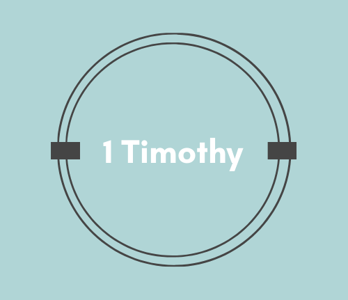 New Sermon Series in 1st Timothy